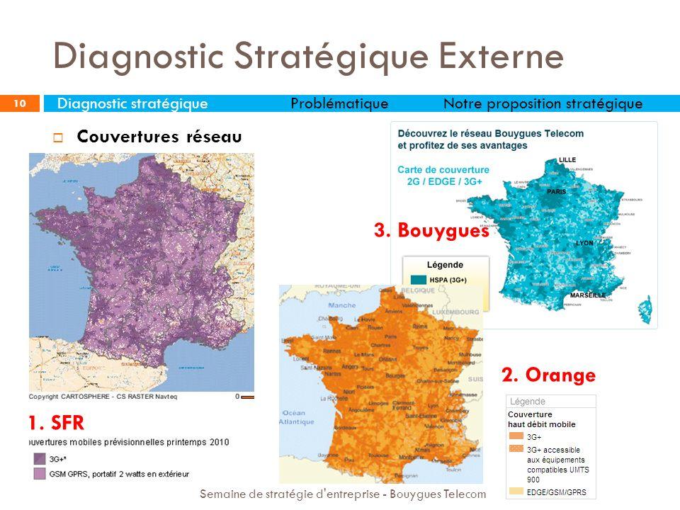 10 1. SFR 2. Orange 3. Bouygues Semaine de stratégie d'entreprise - Bouygues Telecom Couvertures réseau Diagnostic Stratégique Externe Diagnostic stra