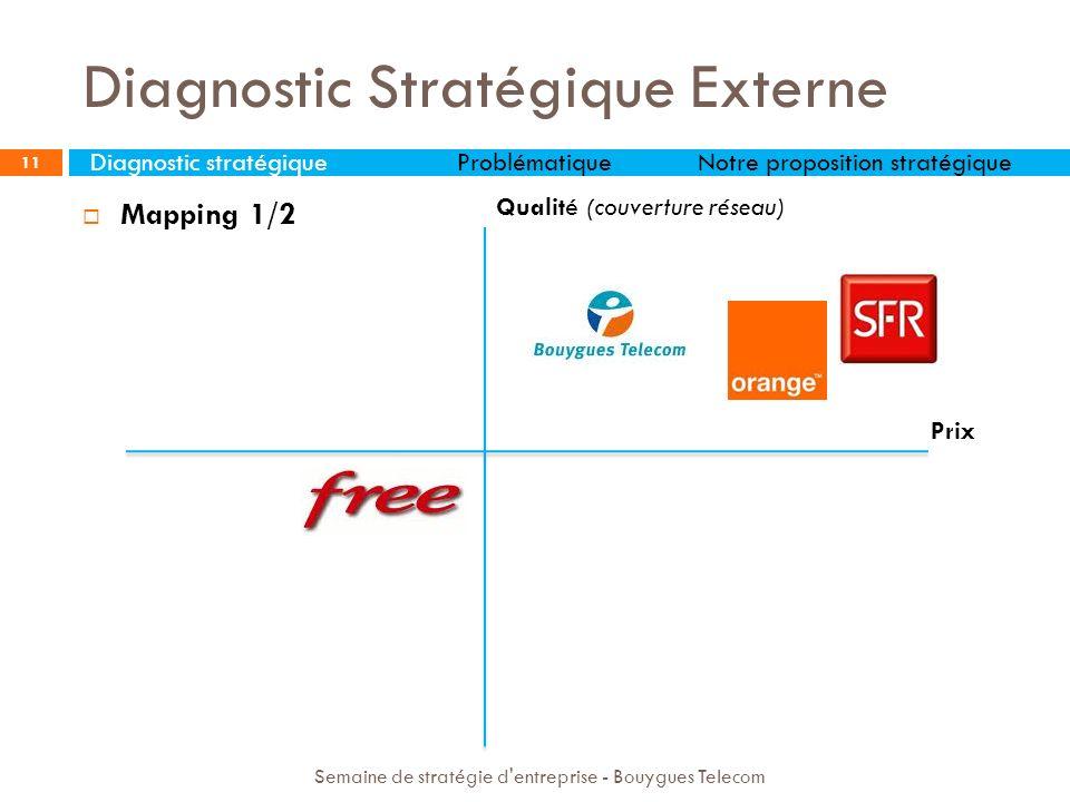 11 Qualité (couverture réseau) Prix Semaine de stratégie d'entreprise - Bouygues Telecom Mapping 1/2 Diagnostic Stratégique Externe Diagnostic stratég