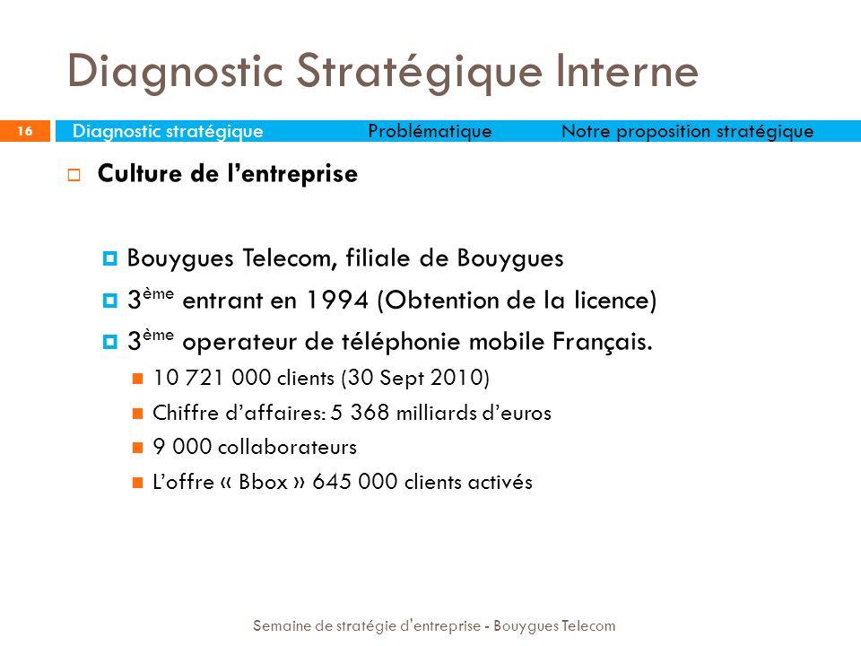 16 Culture de lentreprise Bouygues Telecom, filiale de Bouygues 3 ème entrant en 1994 (Obtention de la licence) 3 ème operateur de téléphonie mobile F