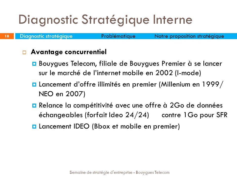 Diagnostic Stratégique Interne 18 Diagnostic stratégiqueProblématiqueNotre proposition stratégique Semaine de stratégie d'entreprise - Bouygues Teleco