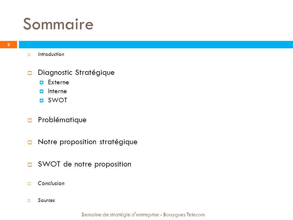 Sommaire 2 Introduction Diagnostic Stratégique Externe Interne SWOT Problématique Notre proposition stratégique SWOT de notre proposition Conclusion S