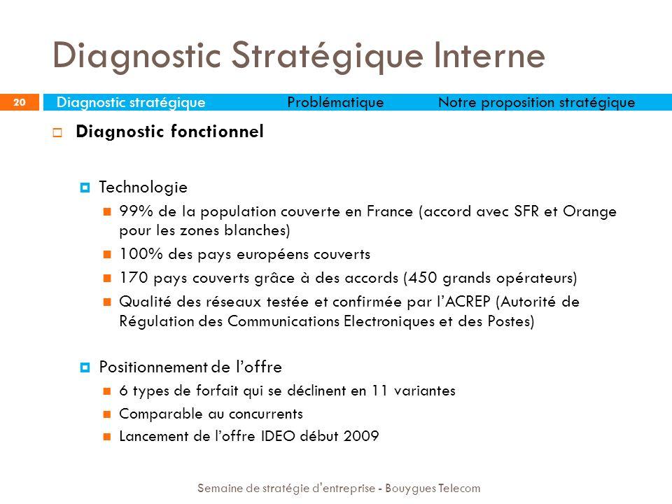 20 Diagnostic fonctionnel Technologie 99% de la population couverte en France (accord avec SFR et Orange pour les zones blanches) 100% des pays europé