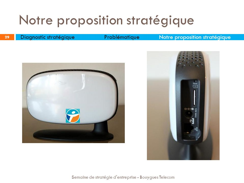 29 Notre proposition stratégique Semaine de stratégie d'entreprise - Bouygues Telecom Diagnostic stratégiqueProblématiqueNotre proposition stratégique