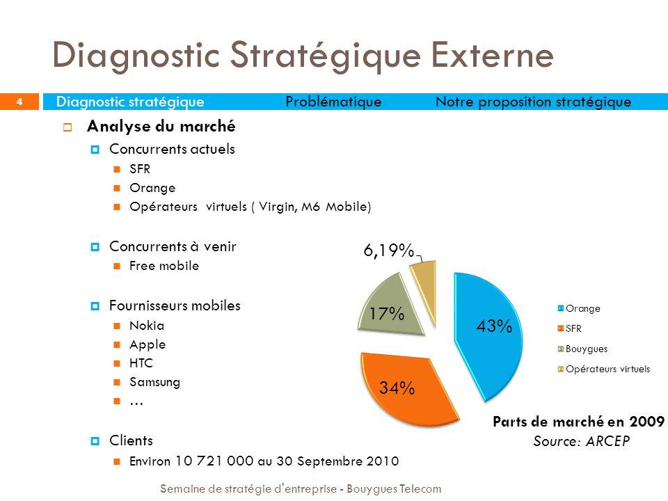 Diagnostic Stratégique Externe 4 Analyse du marché Concurrents actuels SFR Orange Opérateurs virtuels ( Virgin, M6 Mobile) Concurrents à venir Free mo