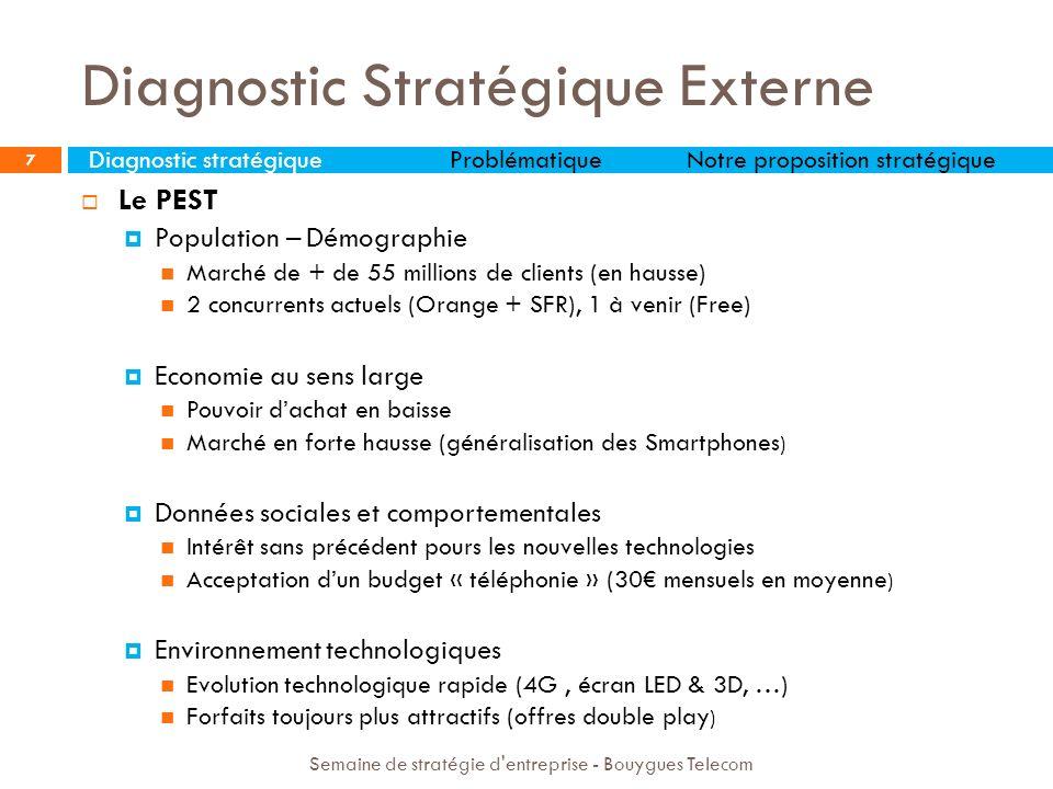 Diagnostic Stratégique Externe 7 Le PEST Population – Démographie Marché de + de 55 millions de clients (en hausse) 2 concurrents actuels (Orange + SF