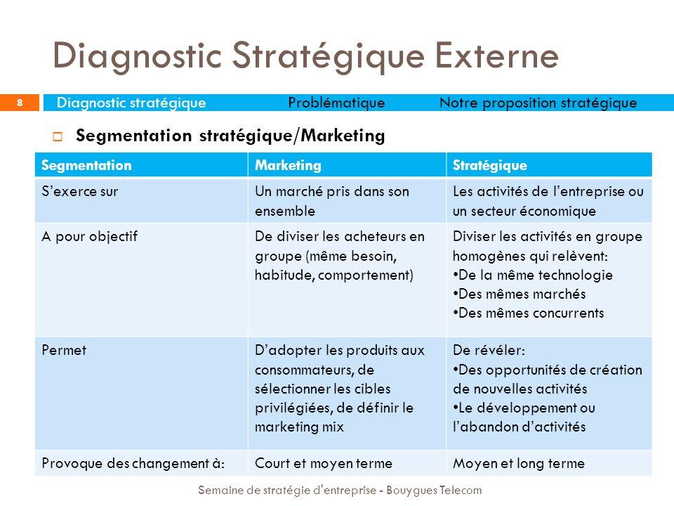 8 SegmentationMarketingStratégique Sexerce surUn marché pris dans son ensemble Les activités de lentreprise ou un secteur économique A pour objectifDe