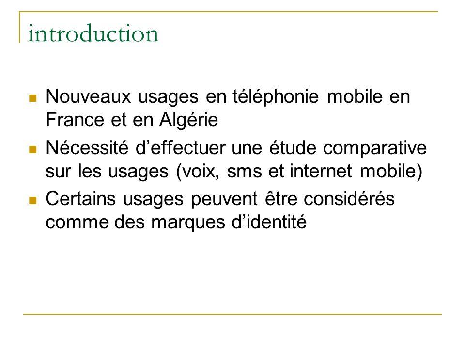 introduction Nouveaux usages en téléphonie mobile en France et en Algérie Nécessité deffectuer une étude comparative sur les usages (voix, sms et inte