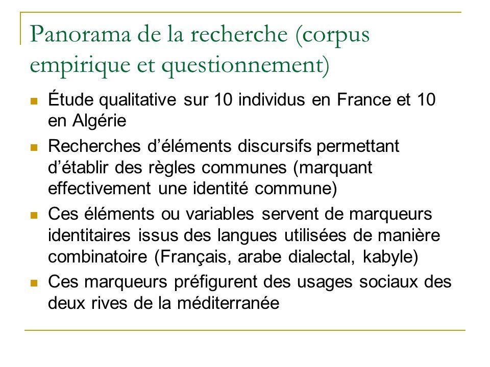Panorama de la recherche (corpus empirique et questionnement) Étude qualitative sur 10 individus en France et 10 en Algérie Recherches déléments discu