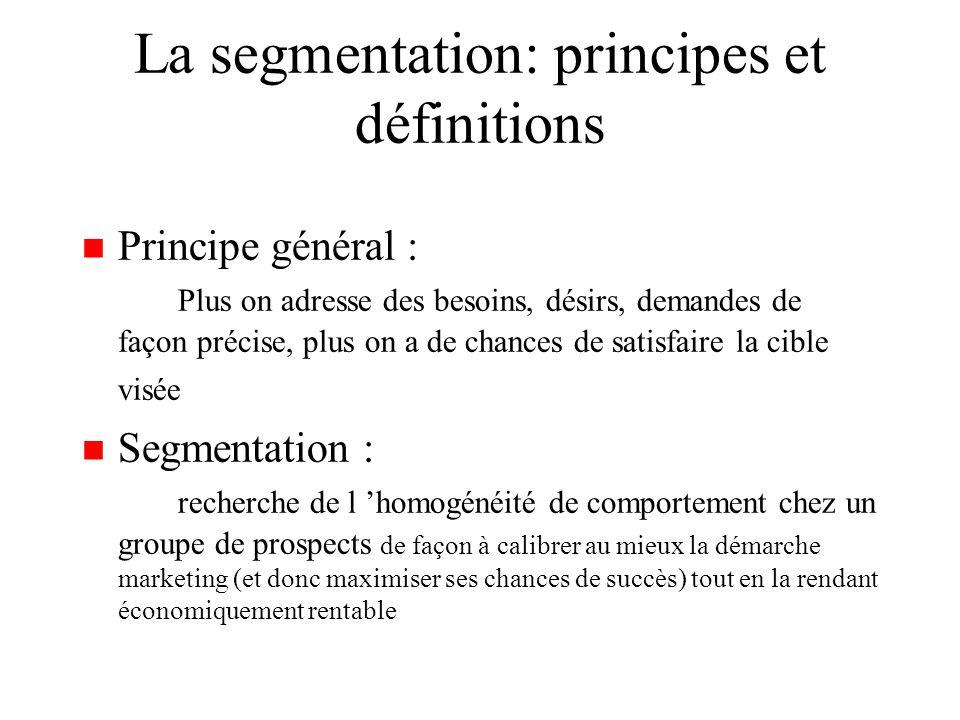 La segmentation, pourquoi ? Hétérogénéité des marchés (profils et comportements dachat) Inefficacité dune offre et dune communication uniques Nécessit
