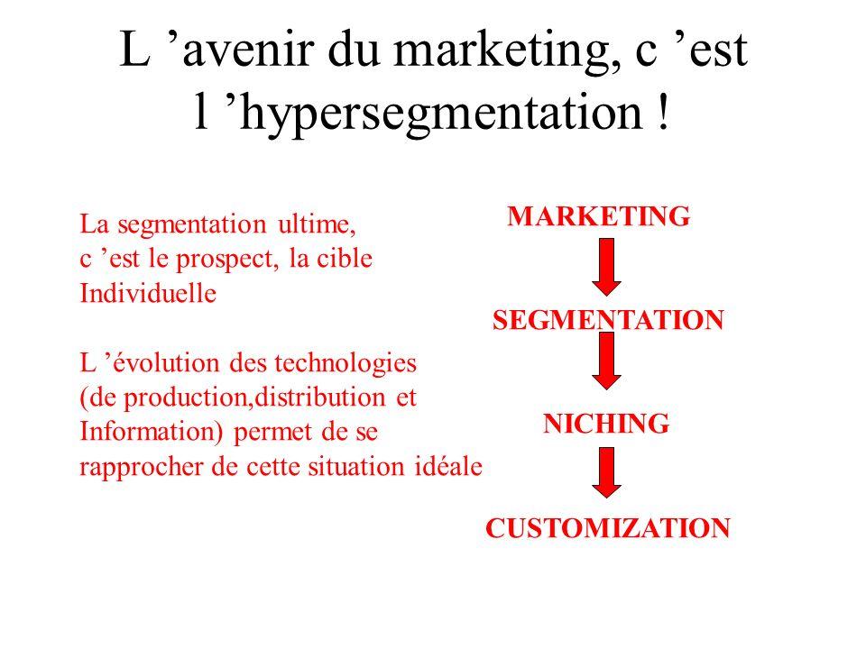 La segmentation, 3 conditions IdentifiablesMesurables Sélectivement accessibles Les segments doivent être Variables explicatives Vs. Variables descrip