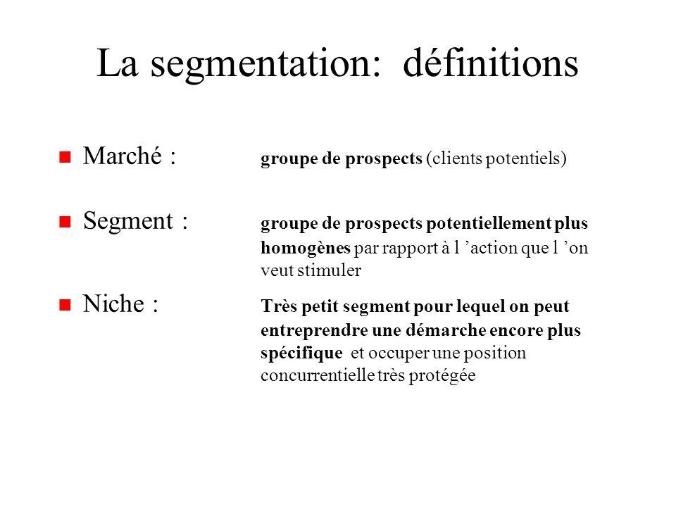 La segmentation: principes et définitions n Principe général : Plus on adresse des besoins, désirs, demandes de façon précise, plus on a de chances de