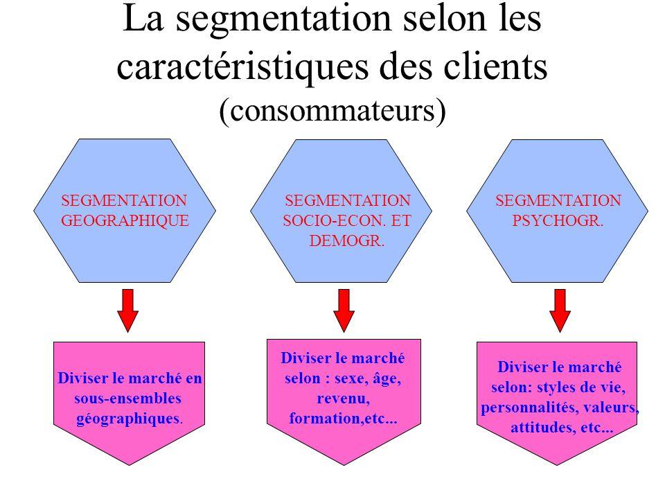 Selon quels critères segmenter ? Caractéristiques des clients potentiels Attentes et comportements des clients potentiels Conditions d utilisation du
