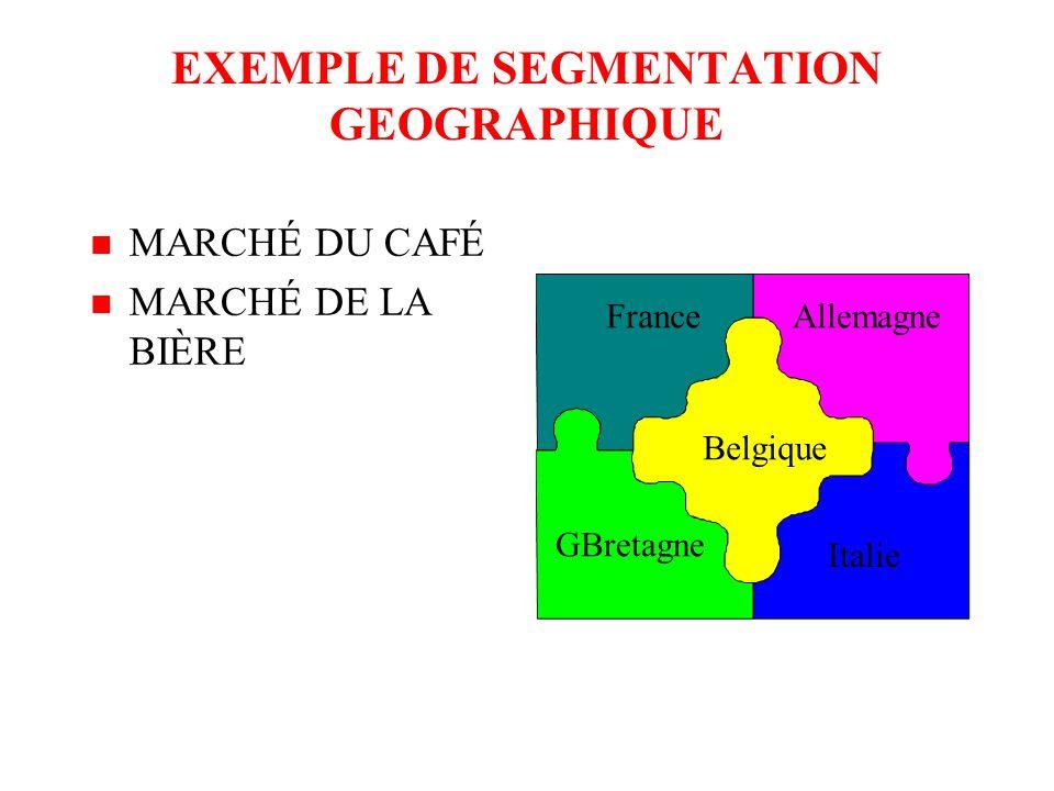 La segmentation selon les caractéristiques des clients (consommateurs) SEGMENTATION GEOGRAPHIQUE SEGMENTATION SOCIO-ECON. ET DEMOGR. SEGMENTATION PSYC