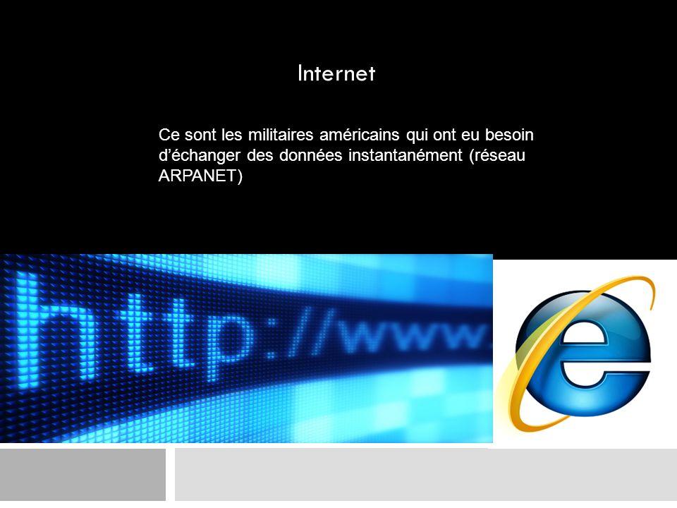 Internet Ce sont les militaires américains qui ont eu besoin déchanger des données instantanément (réseau ARPANET)