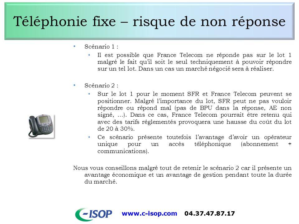 www.c-isop.com 04.37.47.87.17 Téléphonie fixe – risque de non réponse Scénario 1 : Il est possible que France Telecom ne réponde pas sur le lot 1 malg