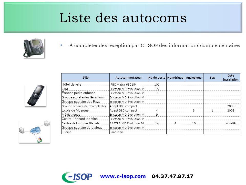 www.c-isop.com 04.37.47.87.17 Liste des autocoms À compléter dès réception par C-ISOP des informations complémentaires Site AutocommutateurNb de poste