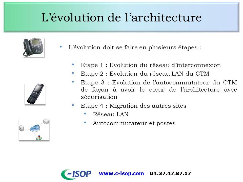 www.c-isop.com 04.37.47.87.17 Lévolution de larchitecture Lévolution doit se faire en plusieurs étapes : Etape 1 : Evolution du réseau dinterconnexion