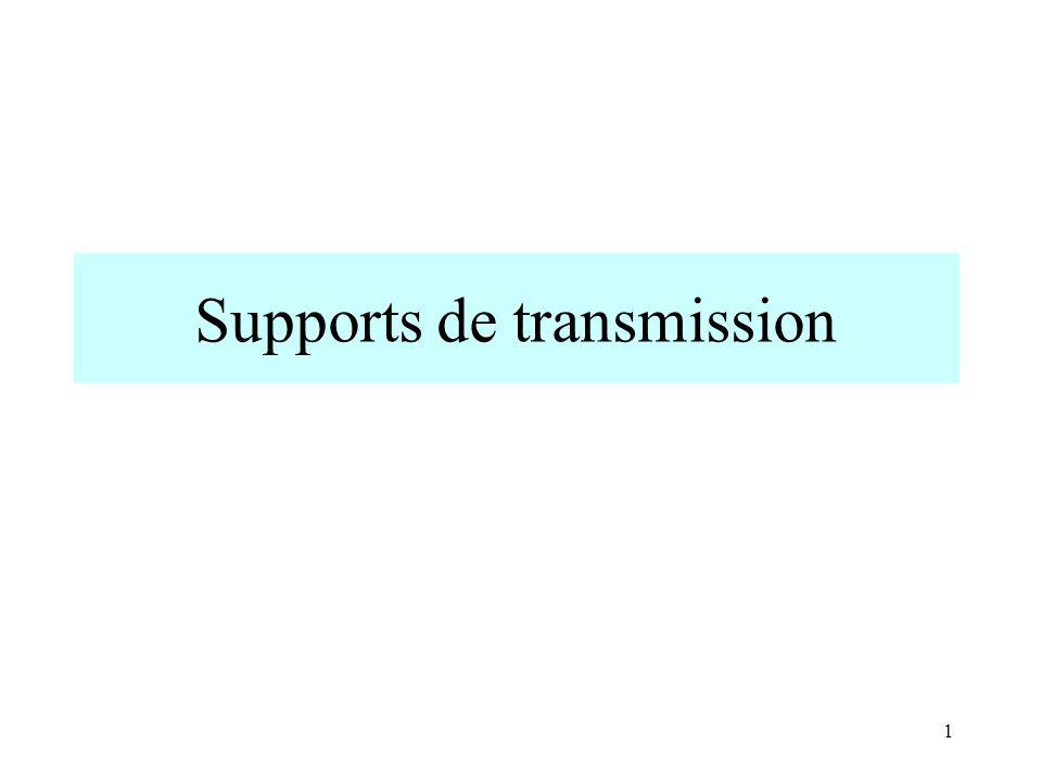 1 Supports de transmission