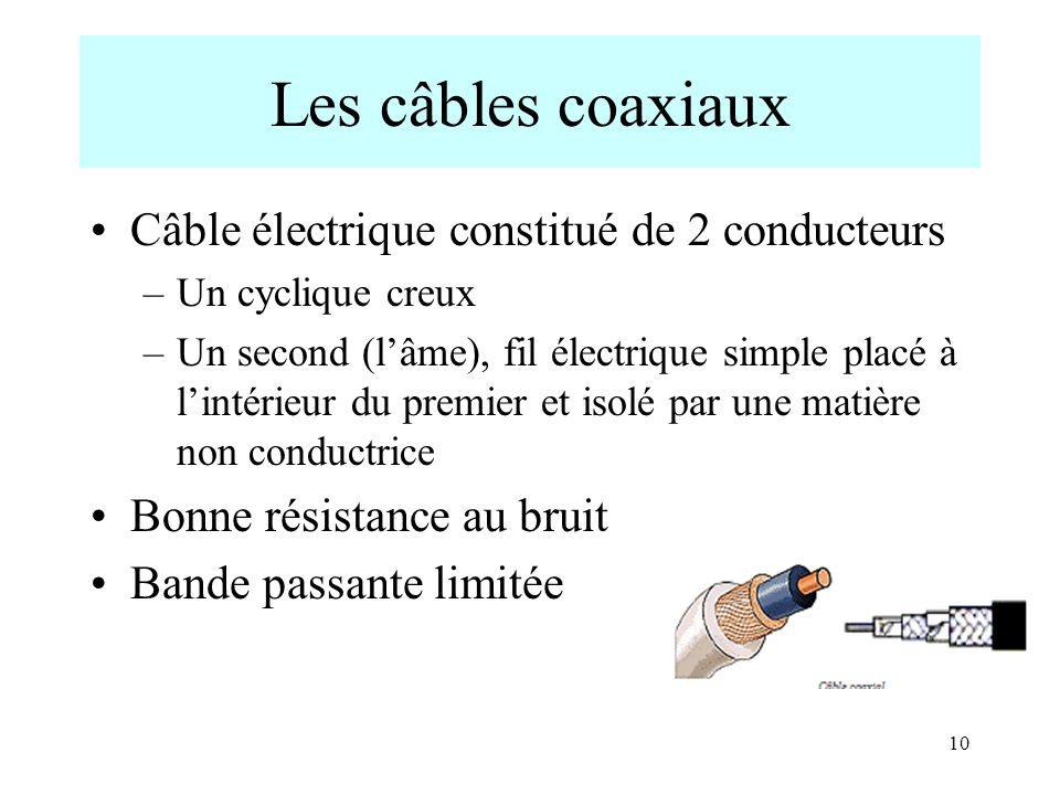 10 Les câbles coaxiaux Câble électrique constitué de 2 conducteurs –Un cyclique creux –Un second (lâme), fil électrique simple placé à lintérieur du p