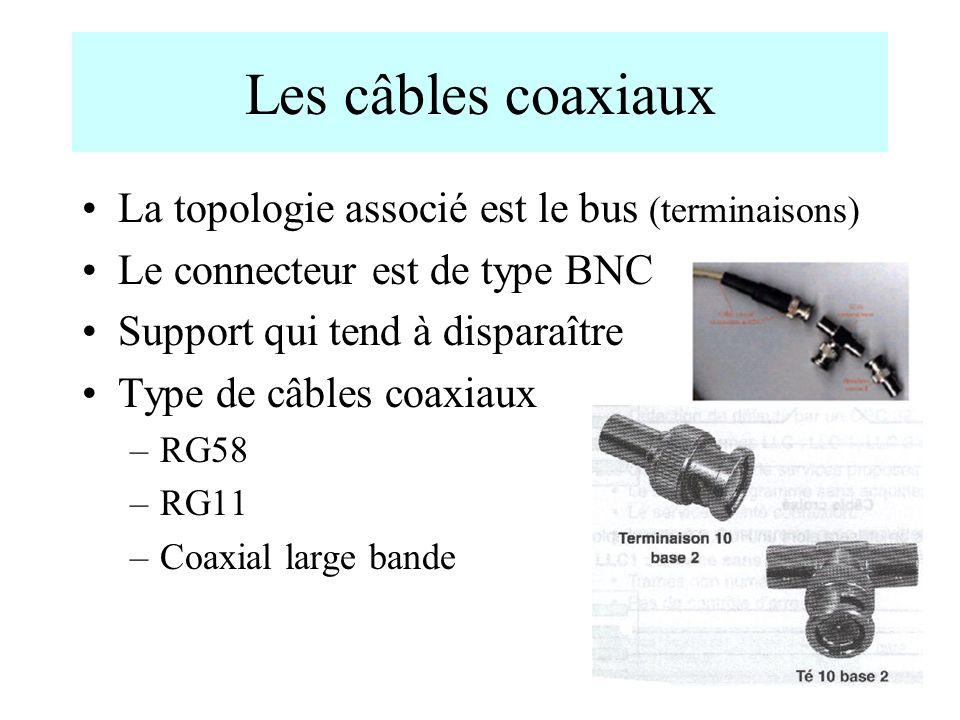 11 Les câbles coaxiaux La topologie associé est le bus (terminaisons) Le connecteur est de type BNC Support qui tend à disparaître Type de câbles coax