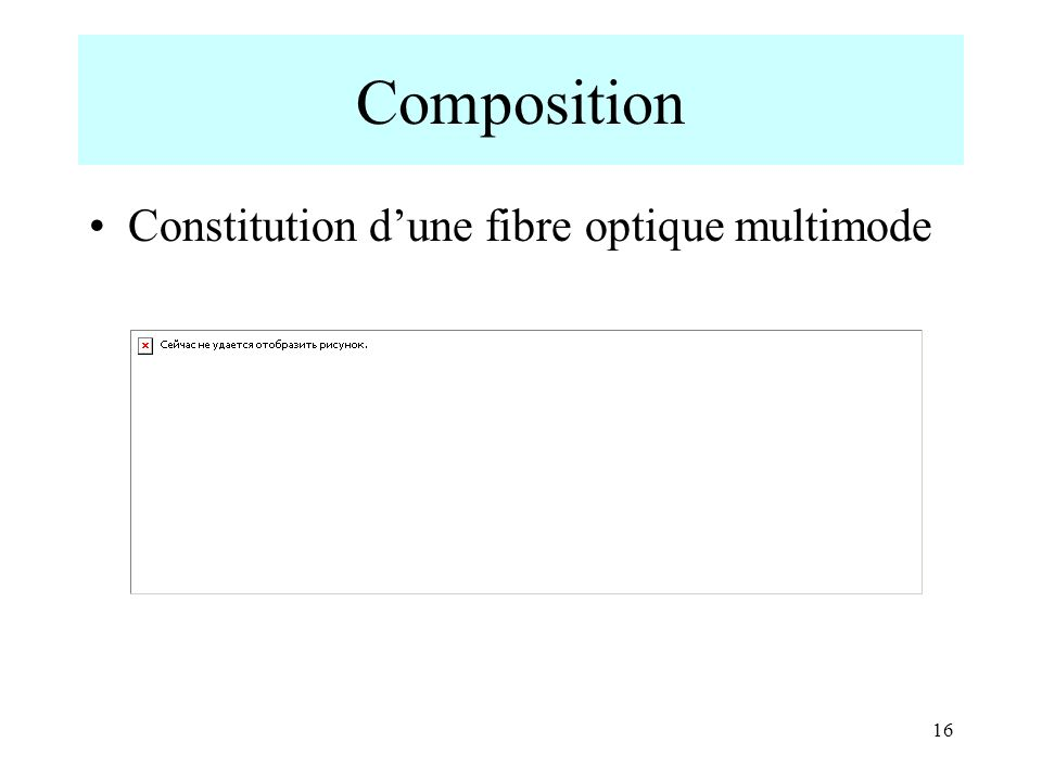 16 Composition Constitution dune fibre optique multimode