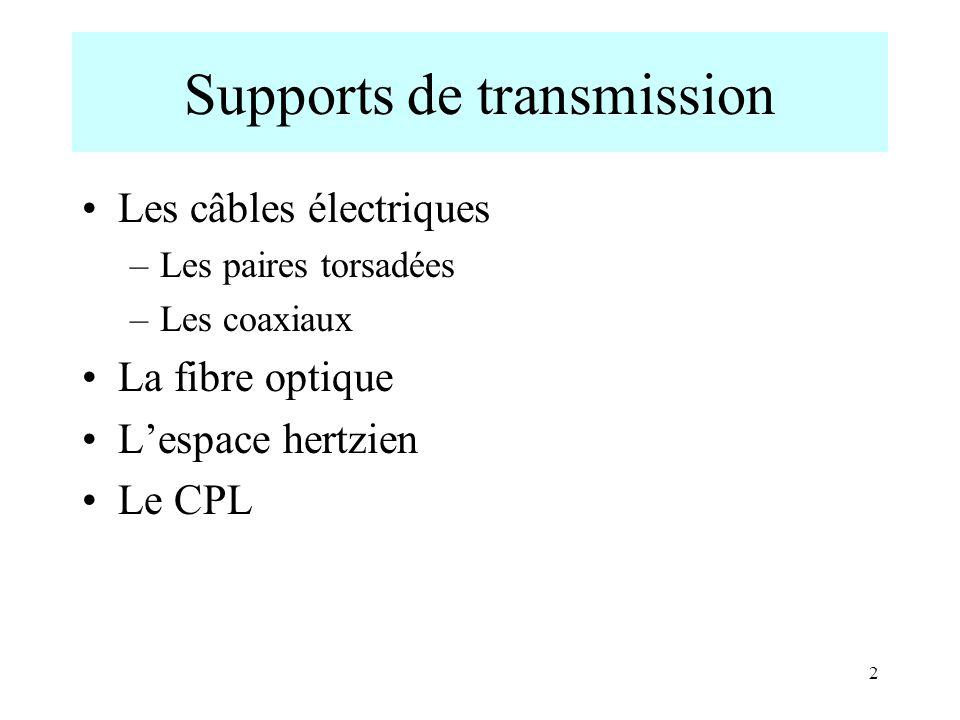 2 Les câbles électriques –Les paires torsadées –Les coaxiaux La fibre optique Lespace hertzien Le CPL
