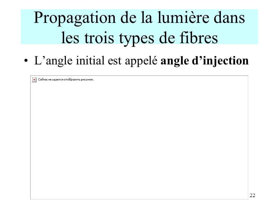 22 Propagation de la lumière dans les trois types de fibres Langle initial est appelé angle dinjection