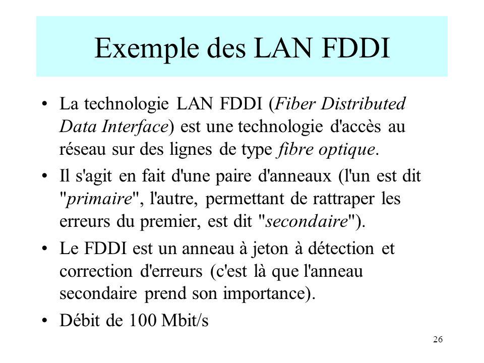 26 Exemple des LAN FDDI La technologie LAN FDDI (Fiber Distributed Data Interface) est une technologie d'accès au réseau sur des lignes de type fibre