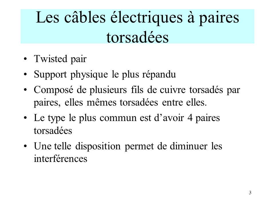 3 Les câbles électriques à paires torsadées Twisted pair Support physique le plus répandu Composé de plusieurs fils de cuivre torsadés par paires, ell