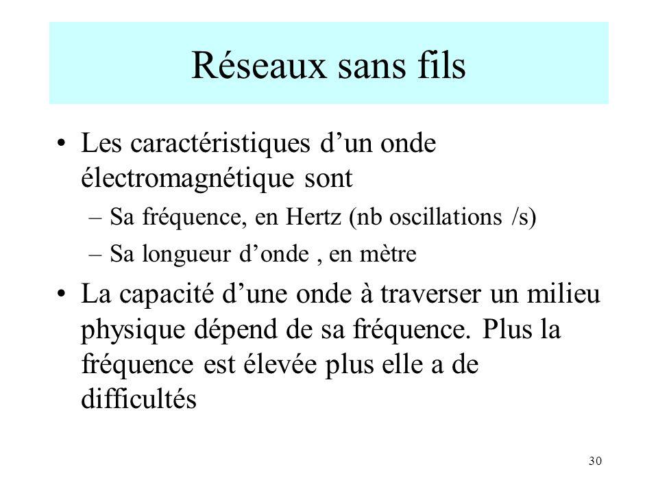 30 Réseaux sans fils Les caractéristiques dun onde électromagnétique sont –Sa fréquence, en Hertz (nb oscillations /s) –Sa longueur donde, en mètre La