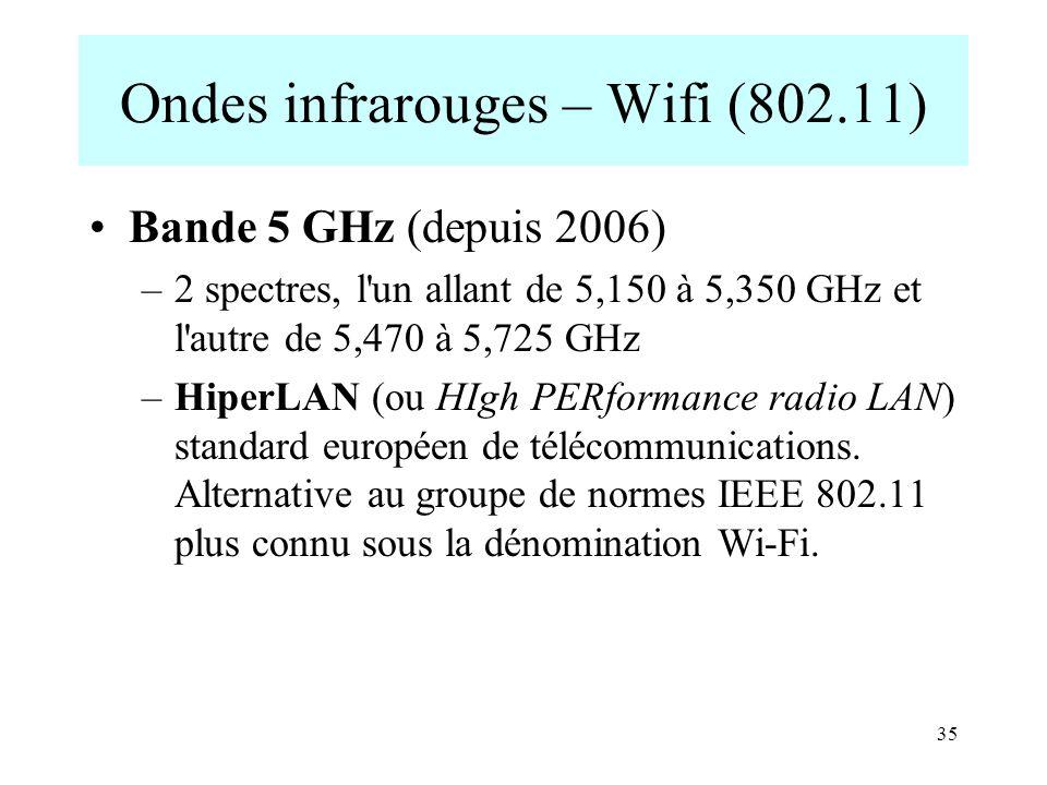 Ondes infrarouges – Wifi (802.11) Bande 5 GHz (depuis 2006) –2 spectres, l'un allant de 5,150 à 5,350 GHz et l'autre de 5,470 à 5,725 GHz –HiperLAN (o