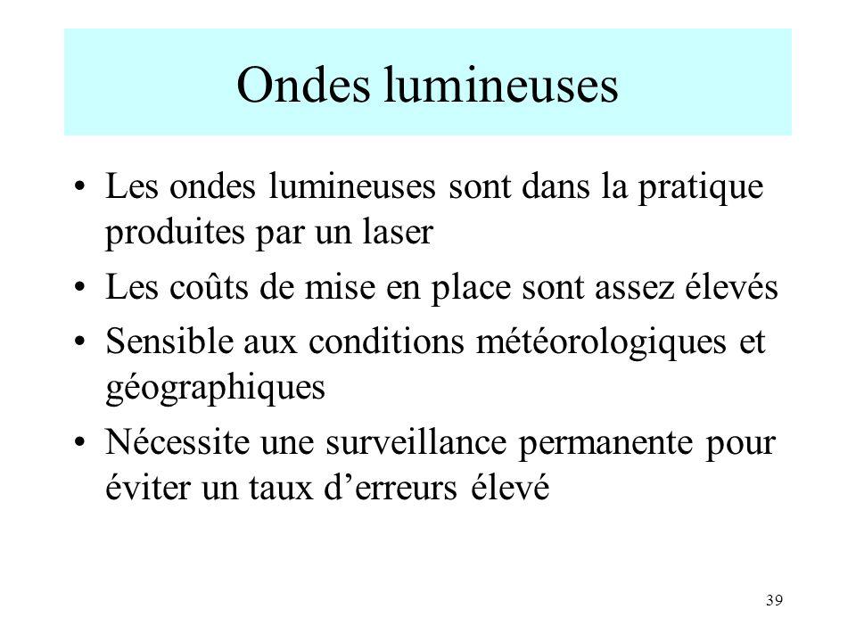 39 Ondes lumineuses Les ondes lumineuses sont dans la pratique produites par un laser Les coûts de mise en place sont assez élevés Sensible aux condit