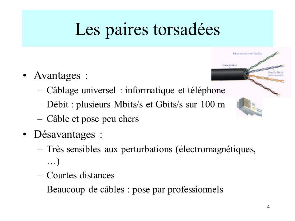 4 Les paires torsadées Avantages : –Câblage universel : informatique et téléphone –Débit : plusieurs Mbits/s et Gbits/s sur 100 m –Câble et pose peu c