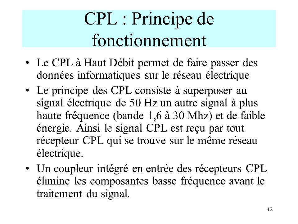 42 CPL : Principe de fonctionnement Le CPL à Haut Débit permet de faire passer des données informatiques sur le réseau électrique Le principe des CPL
