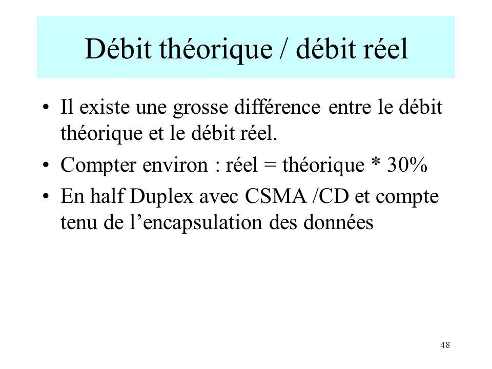 Débit théorique / débit réel 48 Il existe une grosse différence entre le débit théorique et le débit réel. Compter environ : réel = théorique * 30% En