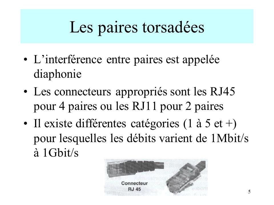 5 Les paires torsadées Linterférence entre paires est appelée diaphonie Les connecteurs appropriés sont les RJ45 pour 4 paires ou les RJ11 pour 2 pair