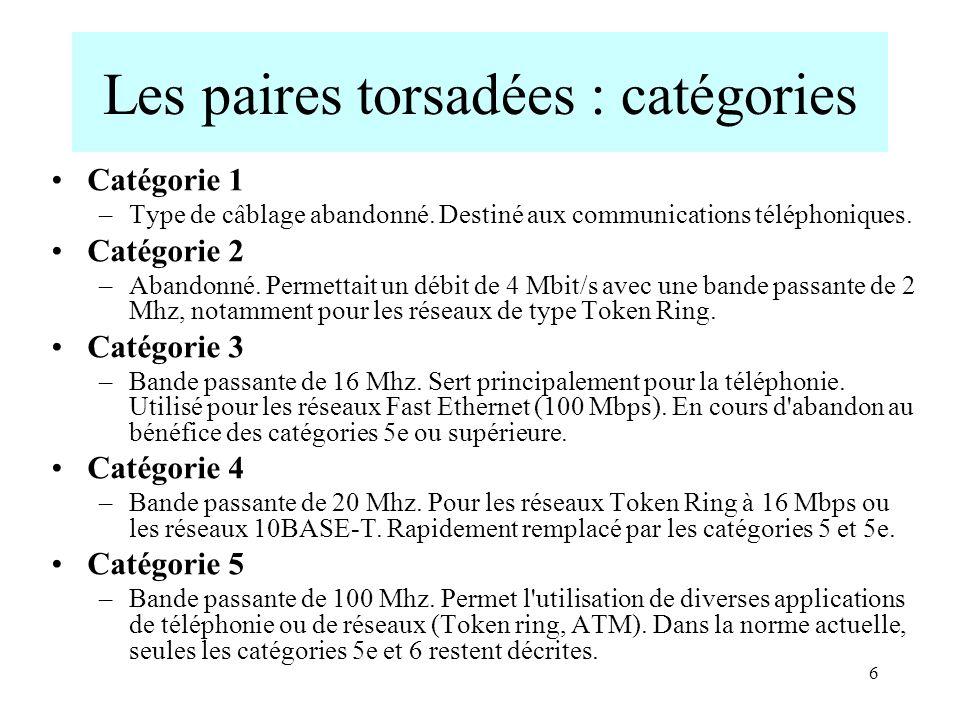 7 Les paires torsadées : catégories Câbles 4 paires avec des pas de torsades différents –Catégorie 5e La catégorie 5e (enhanced) a une bande passante de 125 Mhz –Catégorie 6 Bande passante de 250 Mhz et plus –Catégorie 6a Extension de la catégorie 6 pour une bande passante de 500 Mhz.