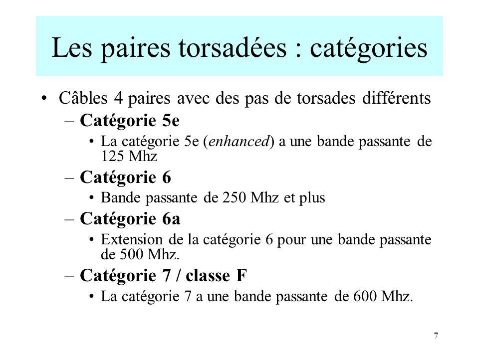 7 Les paires torsadées : catégories Câbles 4 paires avec des pas de torsades différents –Catégorie 5e La catégorie 5e (enhanced) a une bande passante