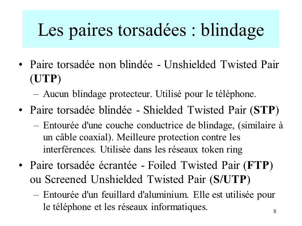 8 Les paires torsadées : blindage Paire torsadée non blindée - Unshielded Twisted Pair (UTP) –Aucun blindage protecteur. Utilisé pour le téléphone. Pa