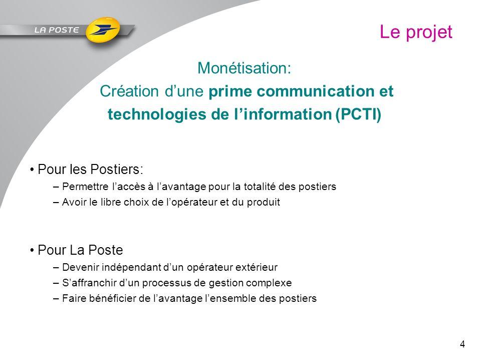 4 Le projet Monétisation: Création dune prime communication et technologies de linformation (PCTI) Pour les Postiers: –Permettre laccès à lavantage po