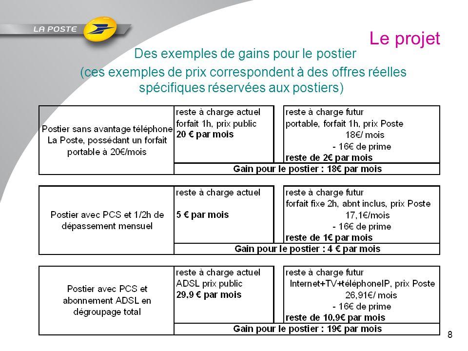 8 Le projet Des exemples de gains pour le postier (ces exemples de prix correspondent à des offres réelles spécifiques réservées aux postiers)
