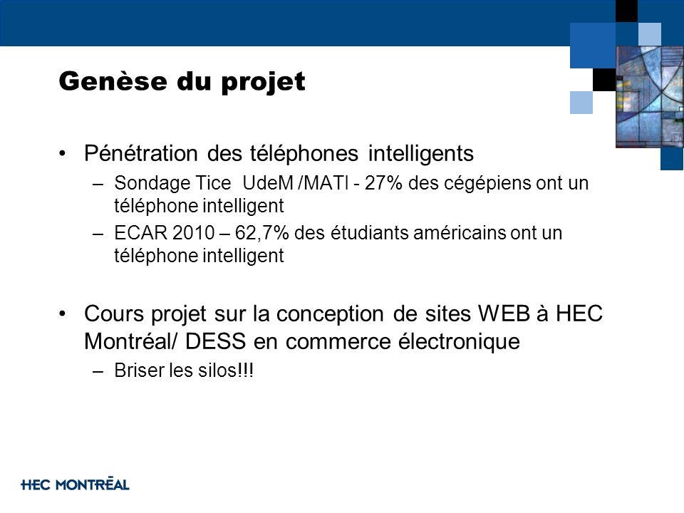 Genèse du projet Pénétration des téléphones intelligents –Sondage Tice UdeM /MATI - 27% des cégépiens ont un téléphone intelligent –ECAR 2010 – 62,7%
