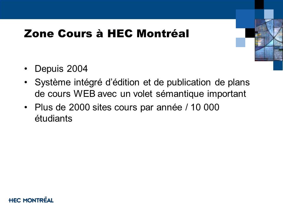 Zone Cours à HEC Montréal Depuis 2004 Système intégré dédition et de publication de plans de cours WEB avec un volet sémantique important Plus de 2000