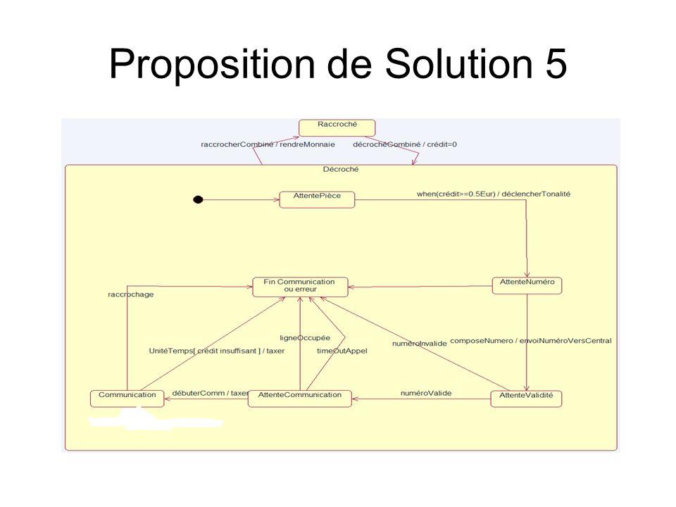 Proposition de Solution 5
