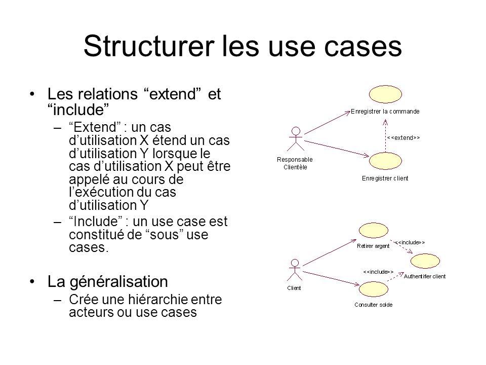 Structurer les use cases Les relations extend et include –Extend : un cas dutilisation X étend un cas dutilisation Y lorsque le cas dutilisation X peut être appelé au cours de lexécution du cas dutilisation Y –Include : un use case est constitué de sous use cases.