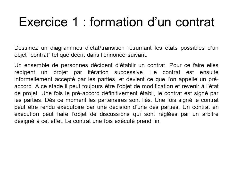Exercice 1 : formation dun contrat Dessinez un diagrammes détat/transition résumant les états possibles dun objet contrat tel que décrit dans lénnoncé suivant.