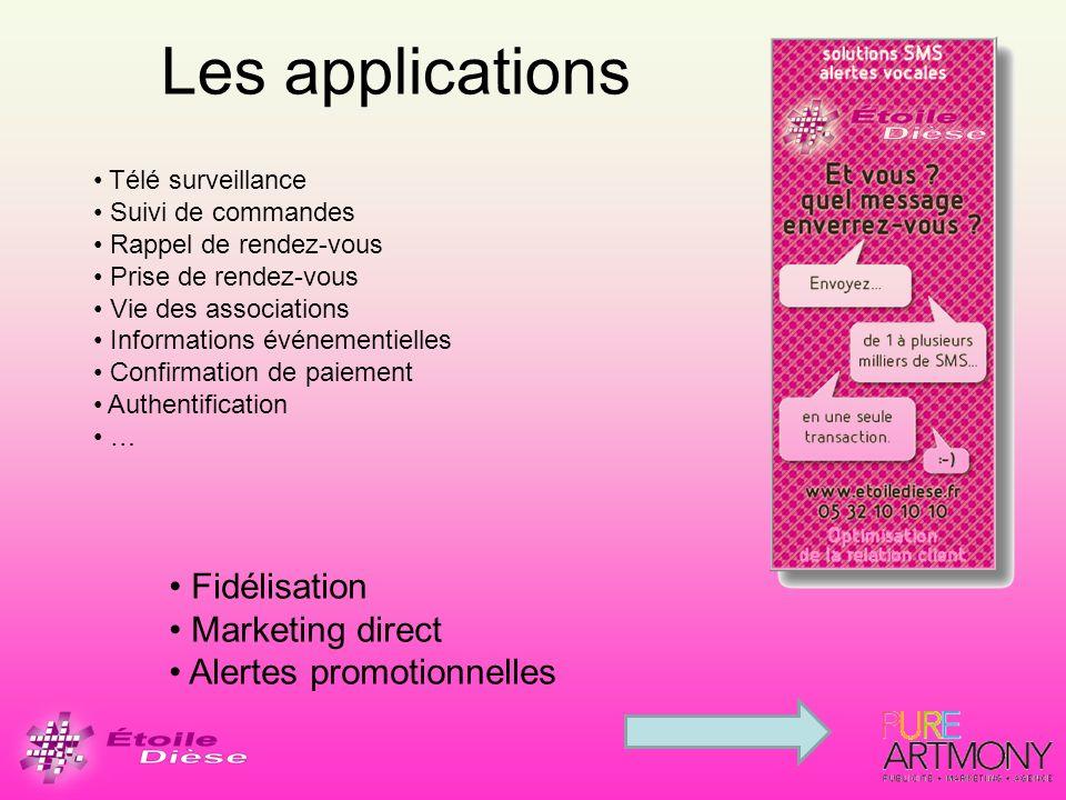 Les applications Télé surveillance Suivi de commandes Rappel de rendez-vous Prise de rendez-vous Vie des associations Informations événementielles Con
