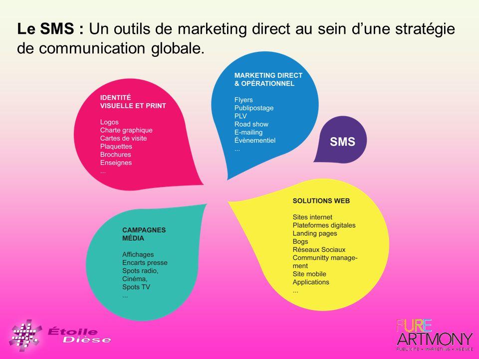 Le SMS : Un outils de marketing direct au sein dune stratégie de communication globale.