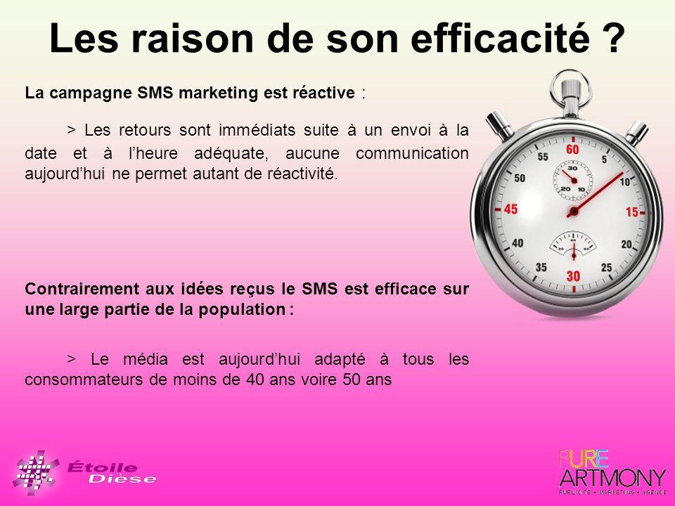 Les raison de son efficacité ? La campagne SMS marketing est réactive : > Les retours sont immédiats suite à un envoi à la date et à lheure adéquate,