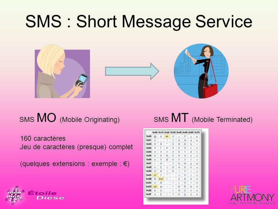 SMS : Short Message Service SMS MO (Mobile Originating)SMS MT (Mobile Terminated) 160 caractères Jeu de caractères (presque) complet (quelques extensi